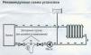 Магнитно-механический фильтр для воды Aqumax (Аквамакс) SUPAMEG COMPACT 3